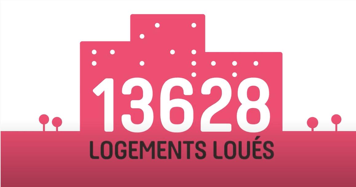 Angers Loire Habitat   Chiffres clés 2017